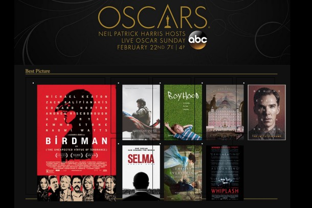 Apple Oscars page updated continuously with trailers for winners and nominees